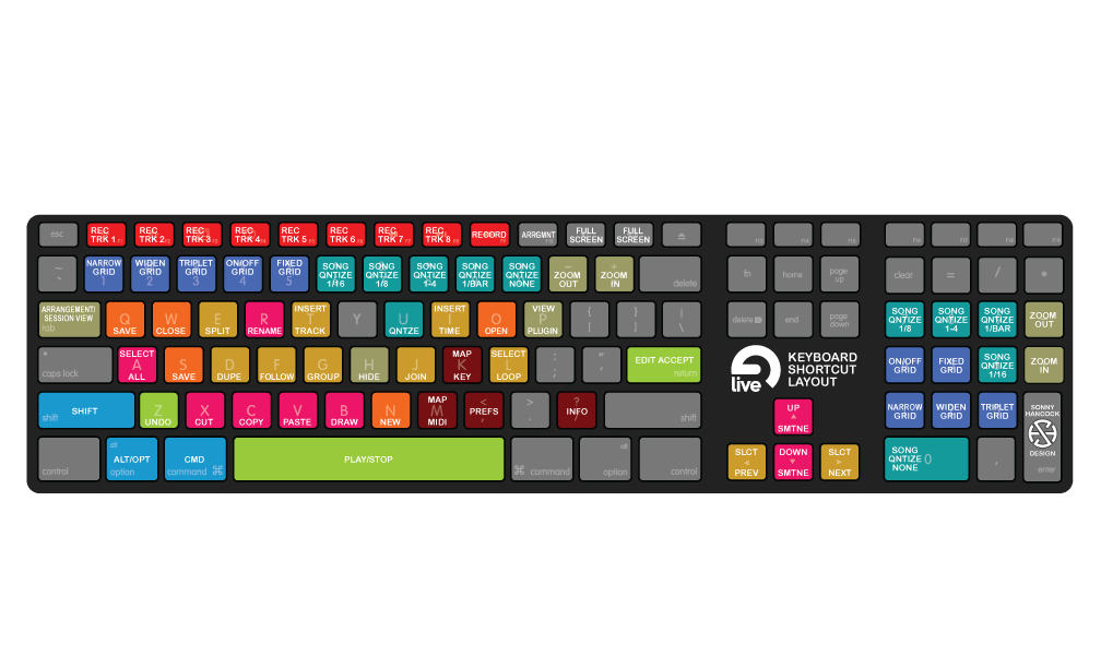 DeviantArt: More Like Ableton Live shortcuts keyboard map by