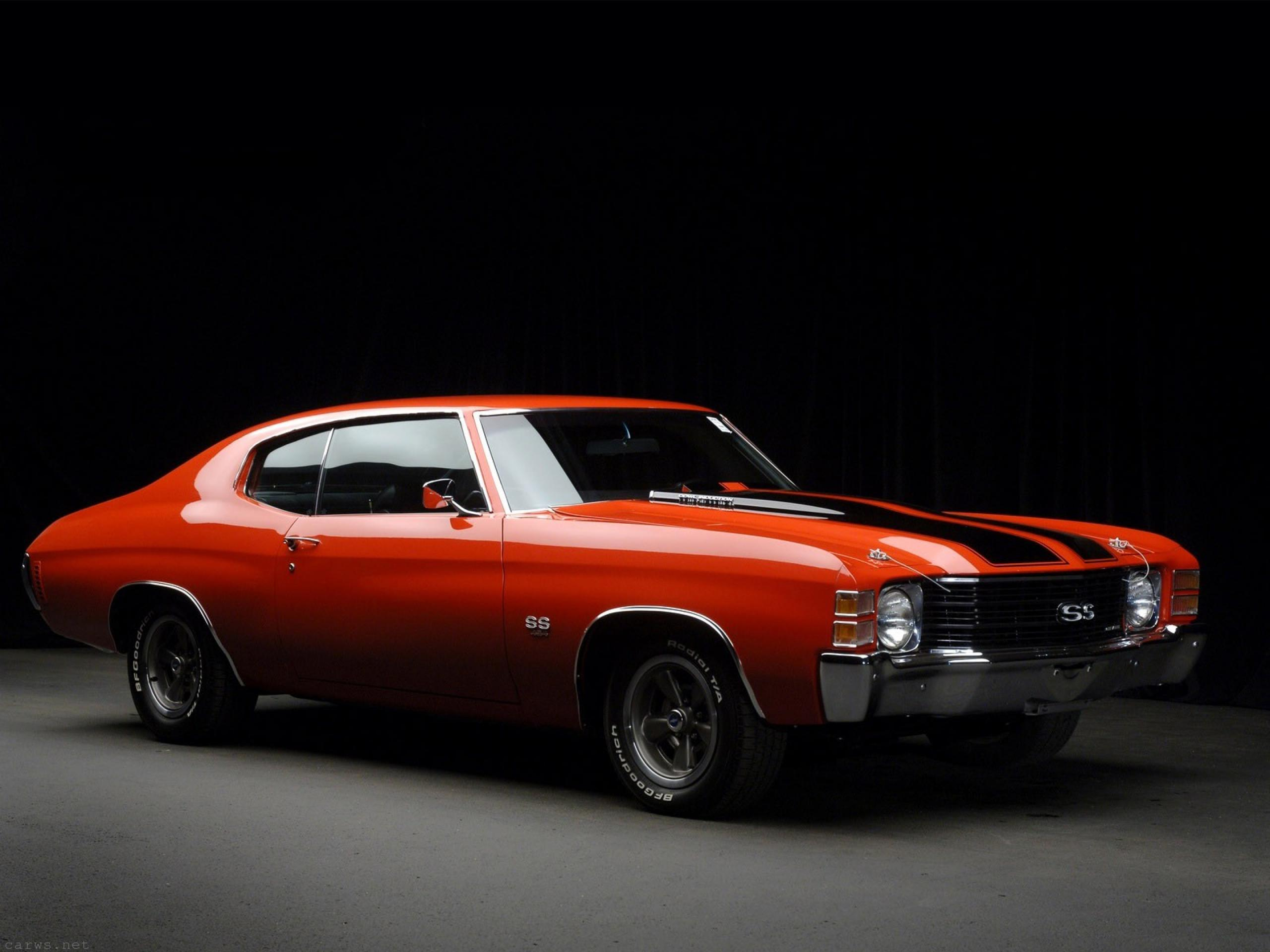 Muscle Car Wallpapers Wallpaper Cave