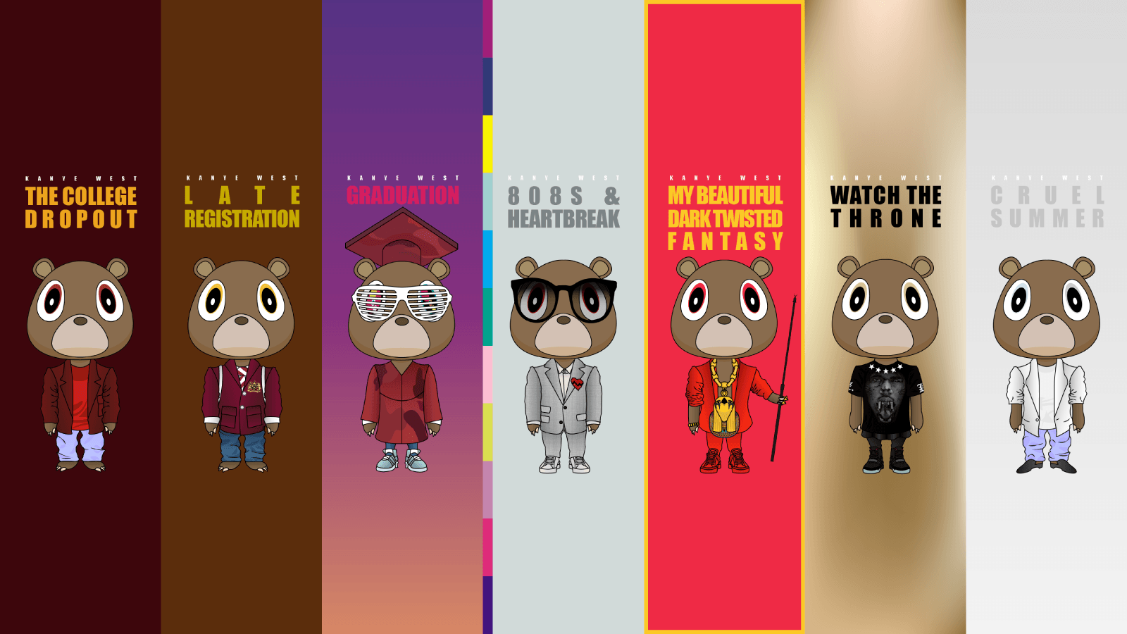 Image For > Kanye West Graduation Wallpapers