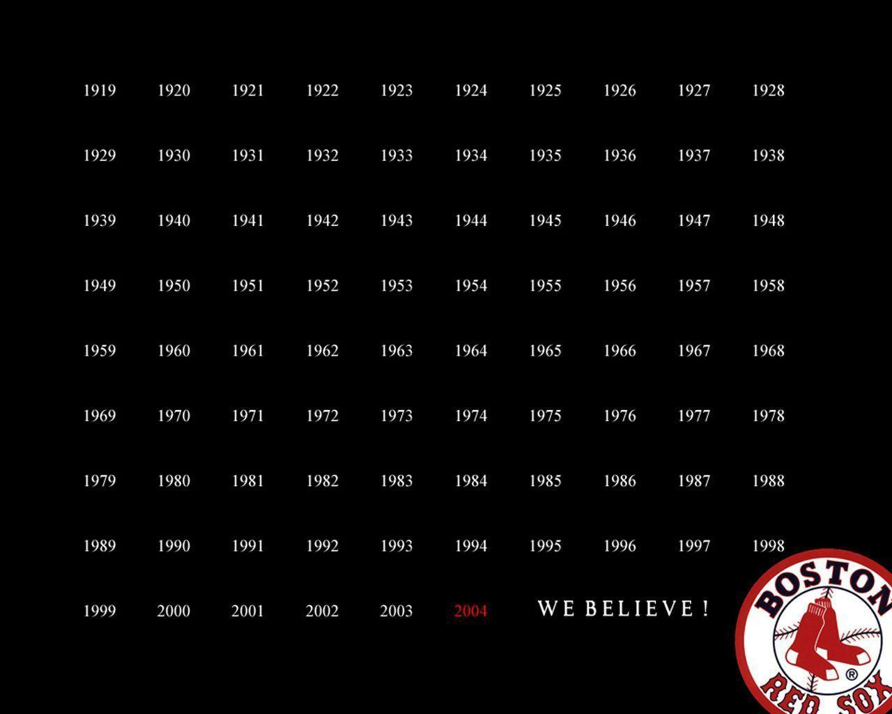 Outstanding Boston Red Sox wallpapers