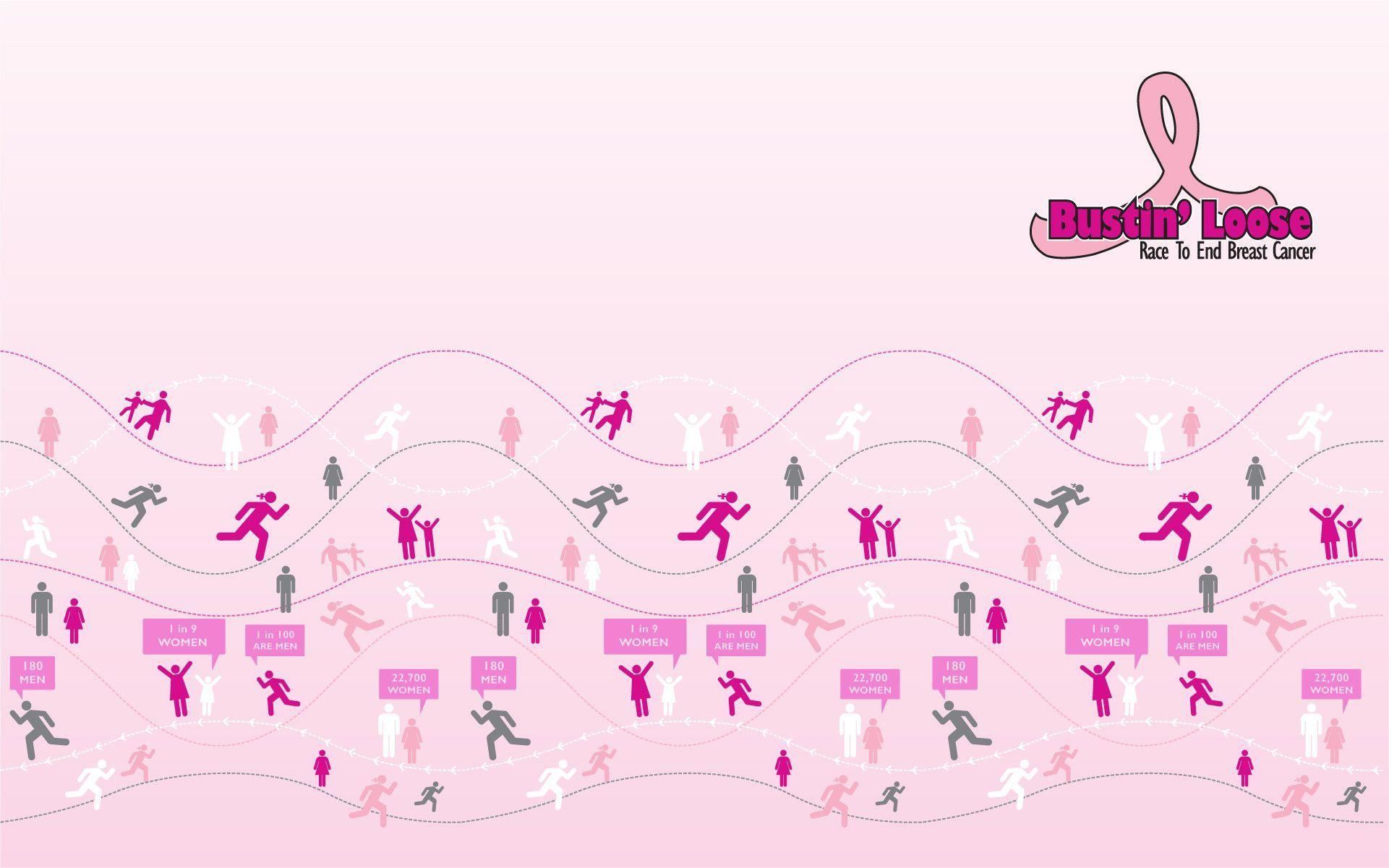 end breast cancer wallpaper - photo #3