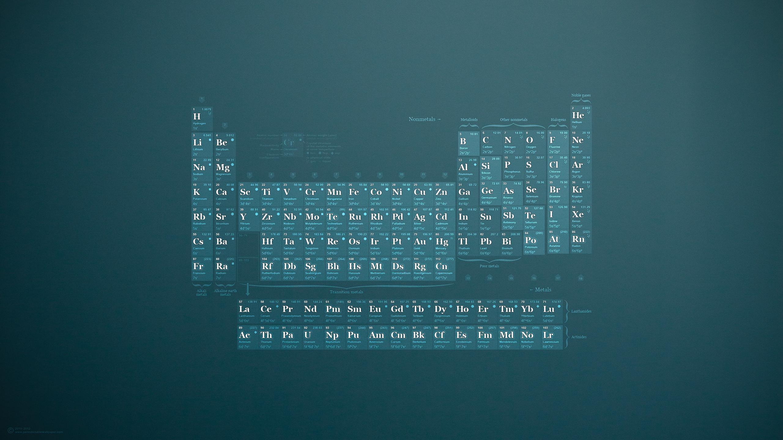 1440x900 periodic table wallpaper - photo #19