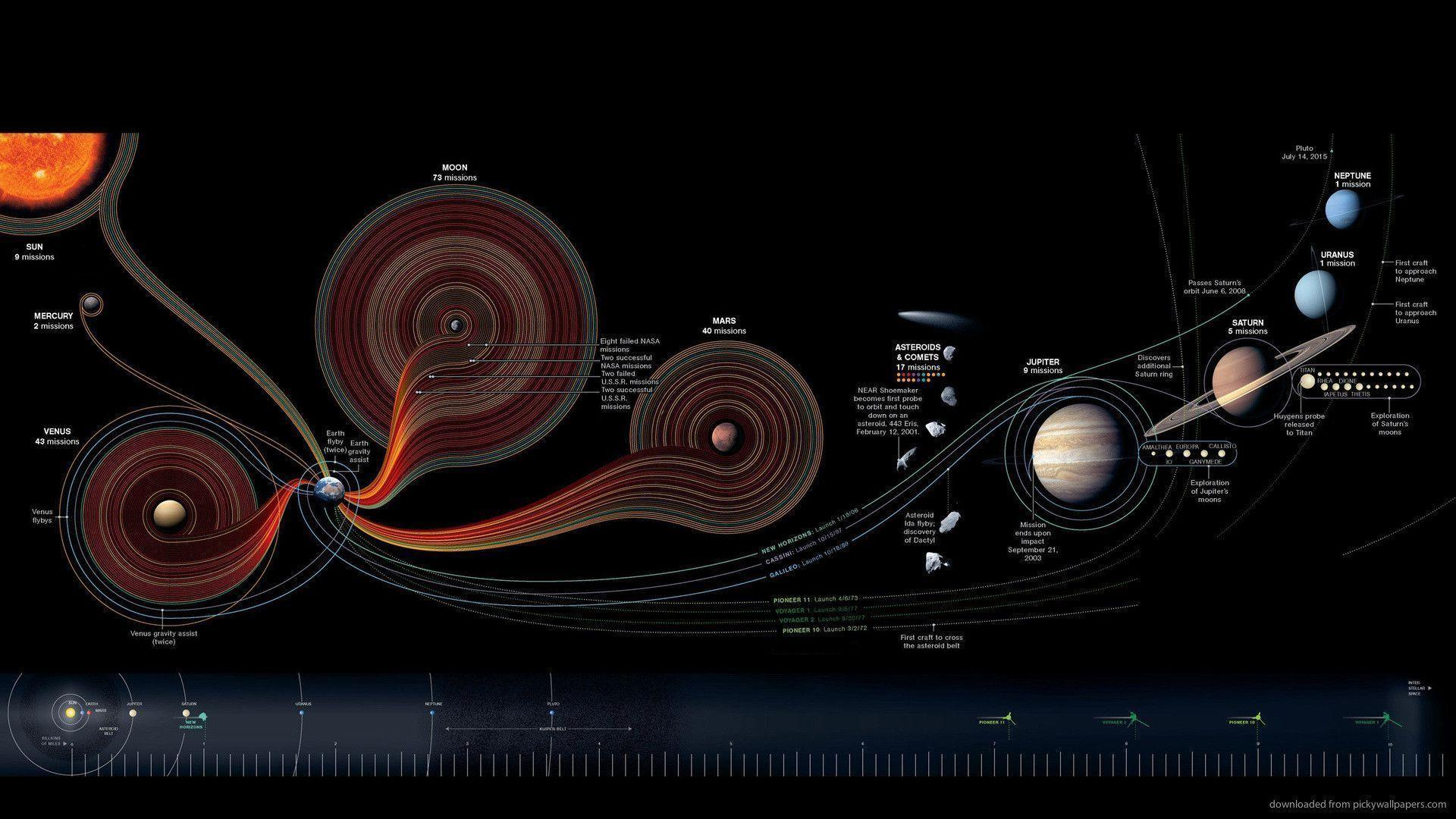 planets solar system wallpaper 1920x1200 - photo #35