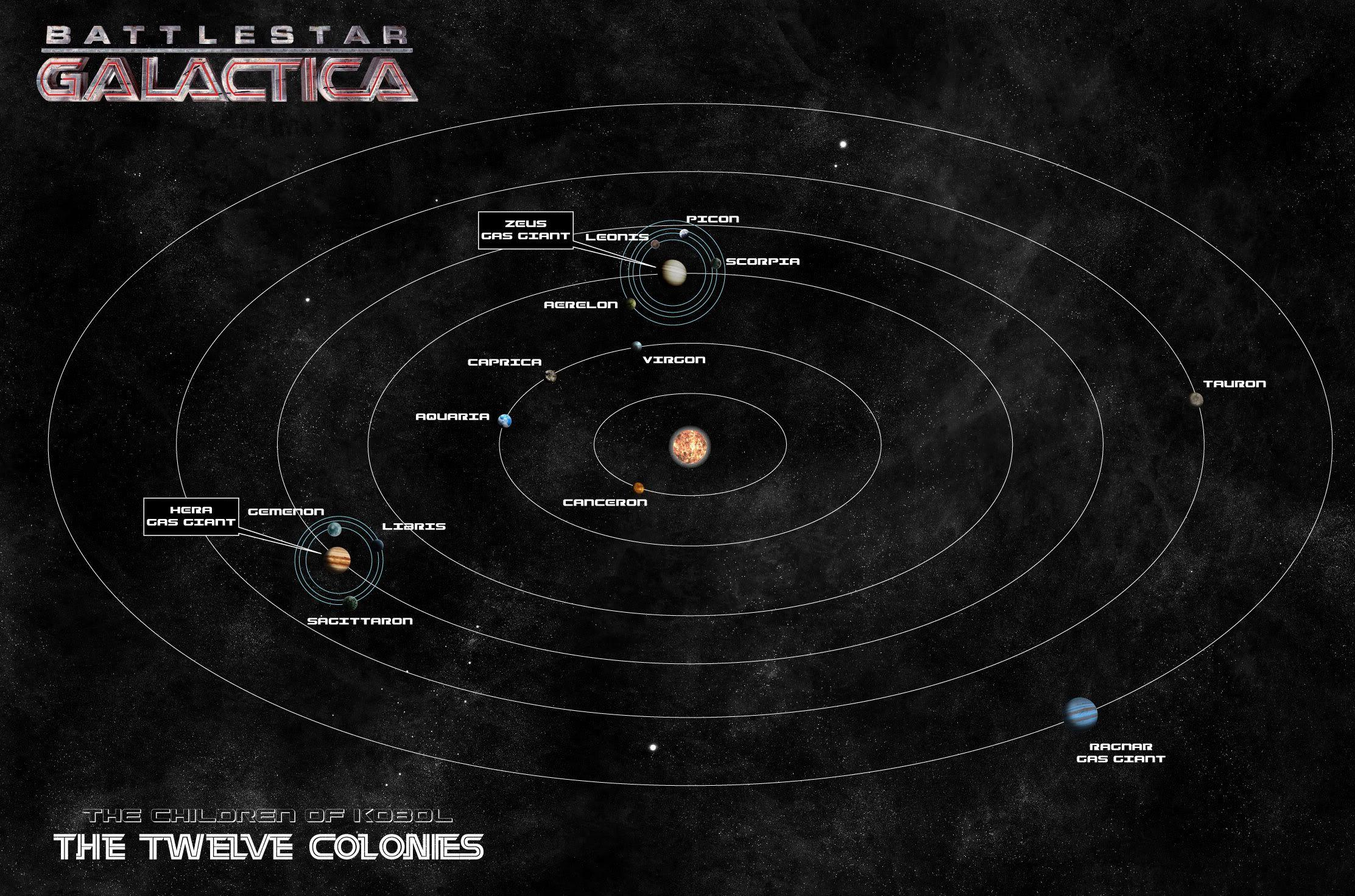 Battlestar Galactica Colonies Map HD Photo Wallpapers