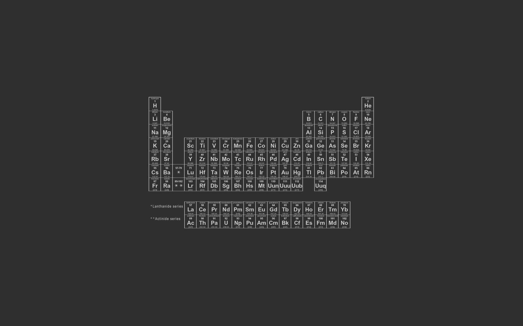 Wallpapers For > Periodic Table Wallpapers