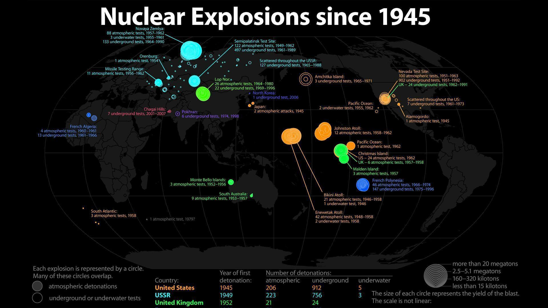 Nuke Explosion Wallpapers - Wallpaper Cave