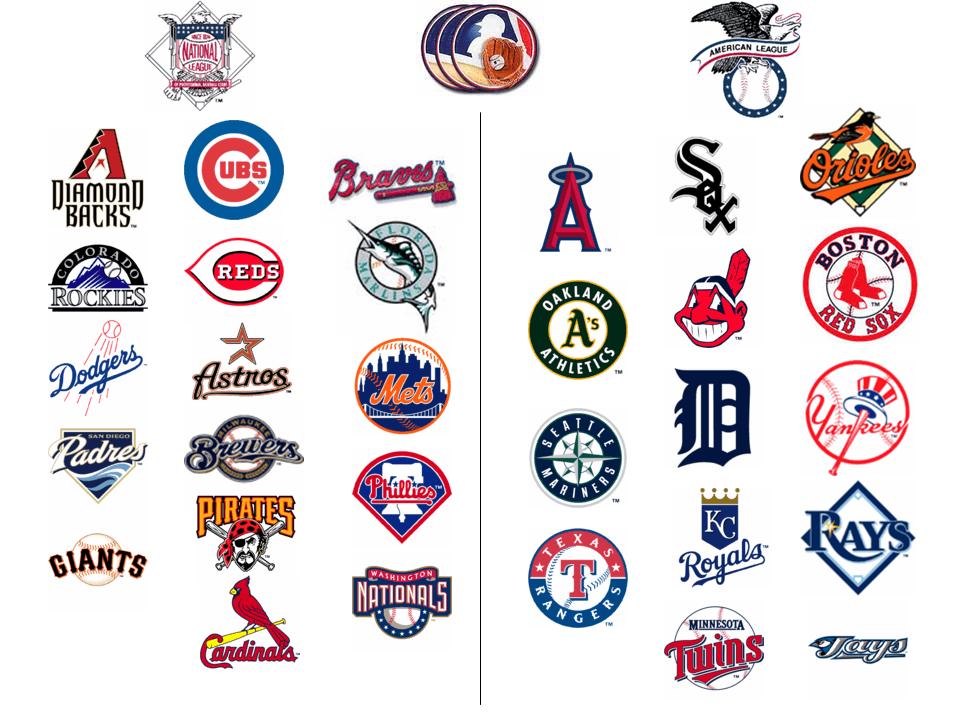 MLB Wallpapers - Wallpaper Cave