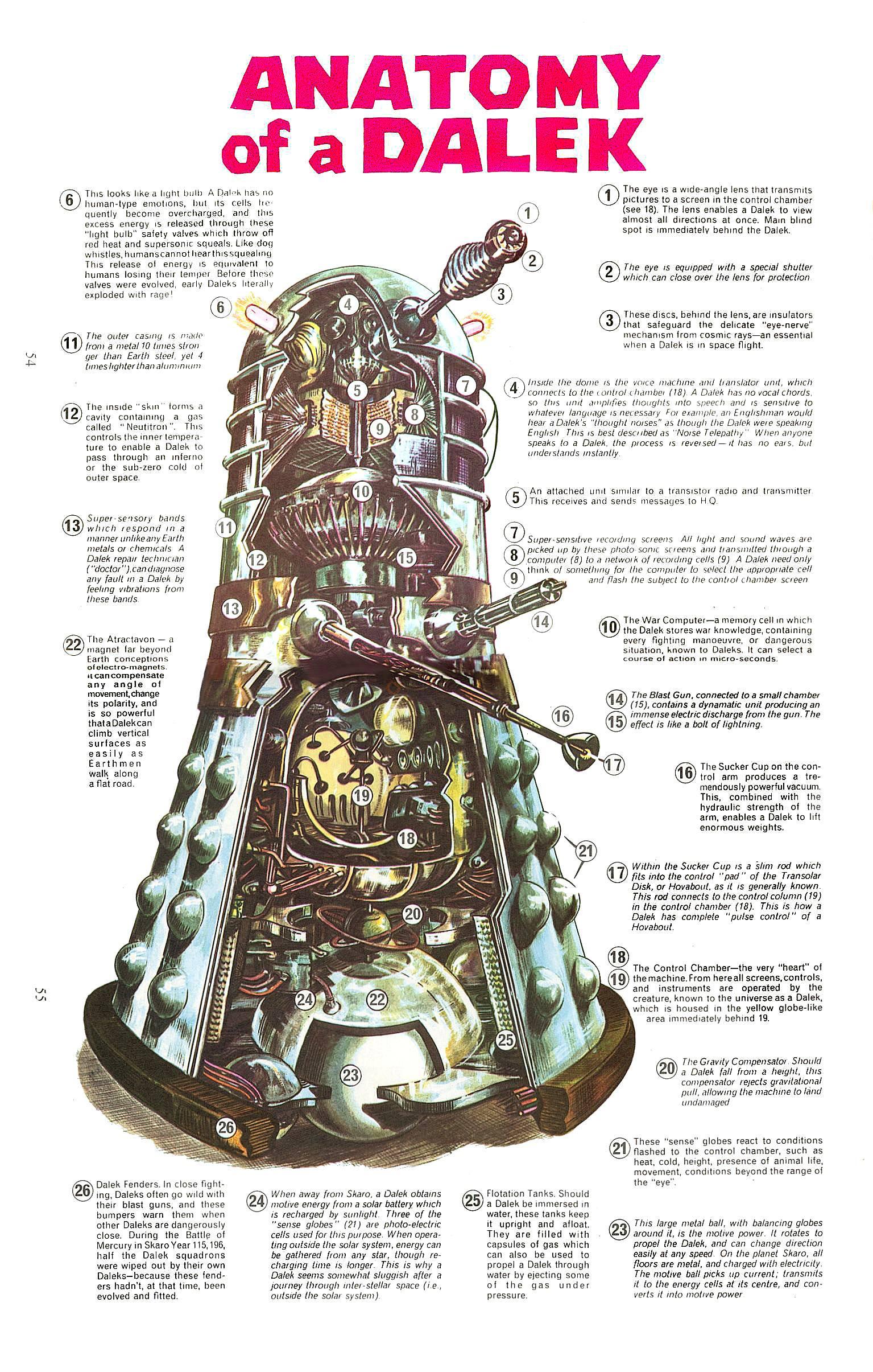 Pix For Dalek Wallpaper