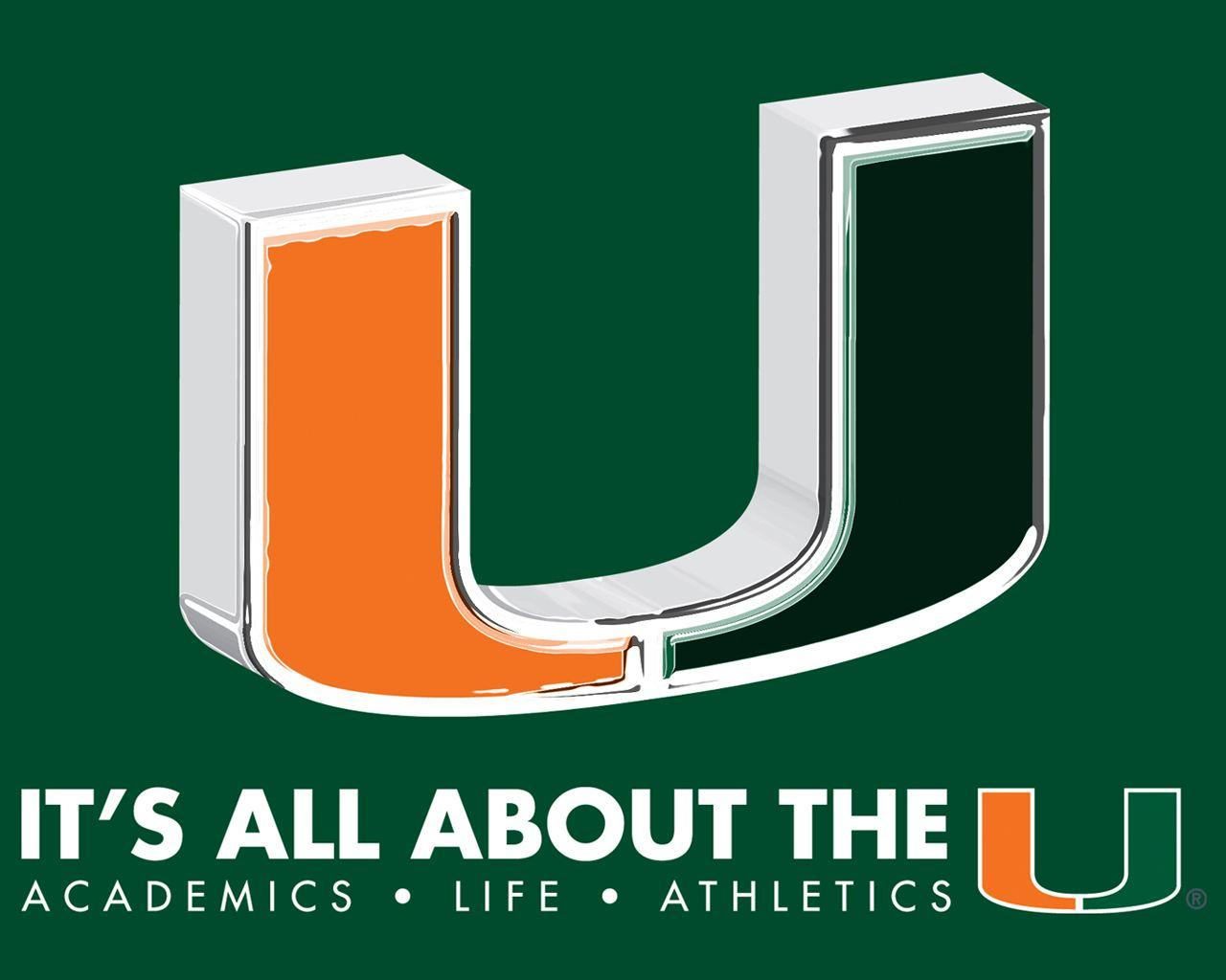 University Of Miami Wallpapers - Wallpaper Cave