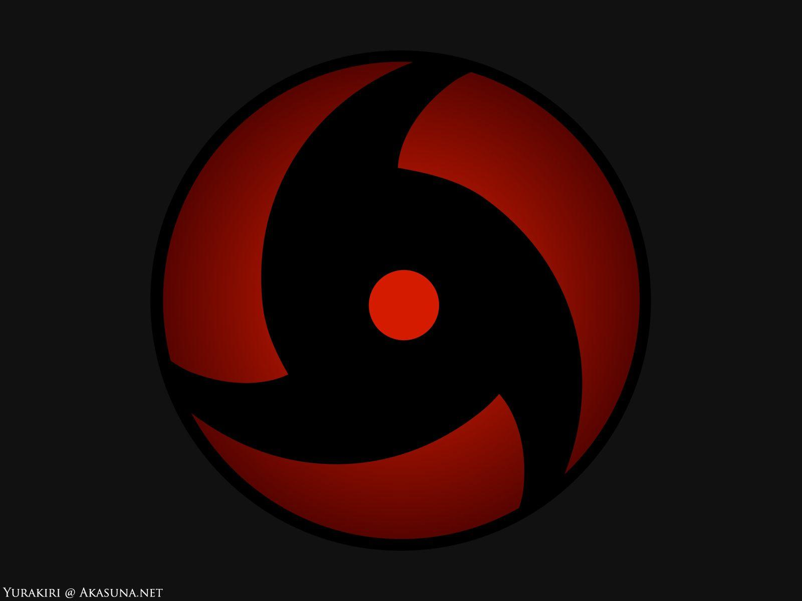 Wallpapers For > Itachi Mangekyou Sharingan Wallpapers