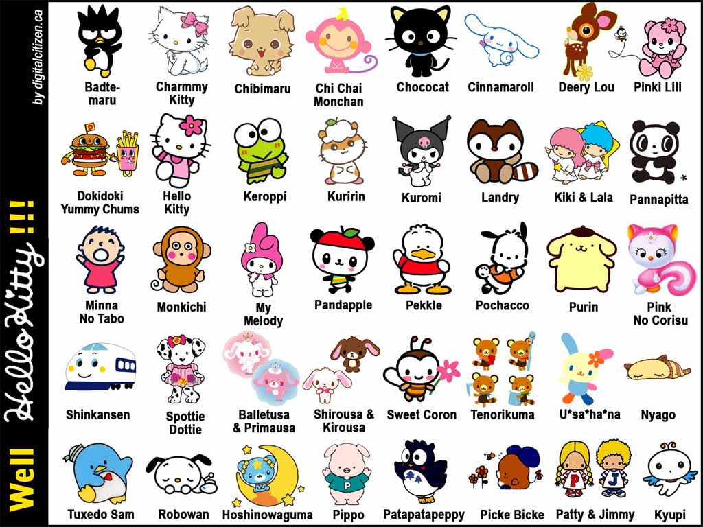 Hello Kitty And Friends Wallpapers Wallpaper Cave