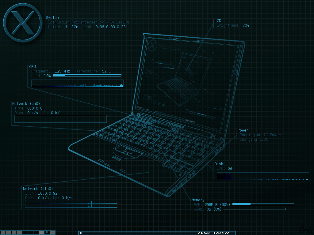 Lenovo Thinkpad Wallpaper