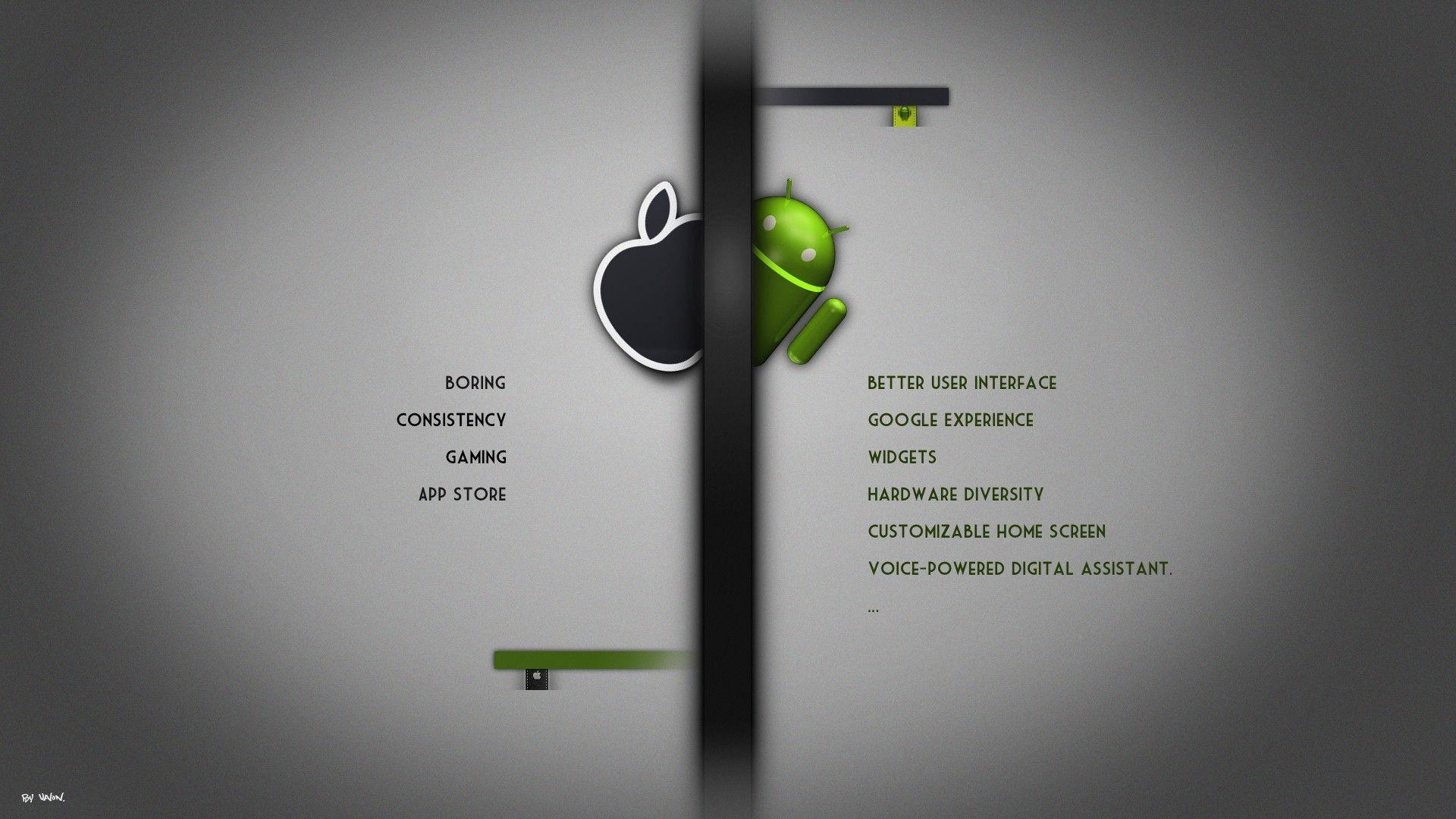 android vs apple mac hd wallpaper desktop 2294 wallpaper