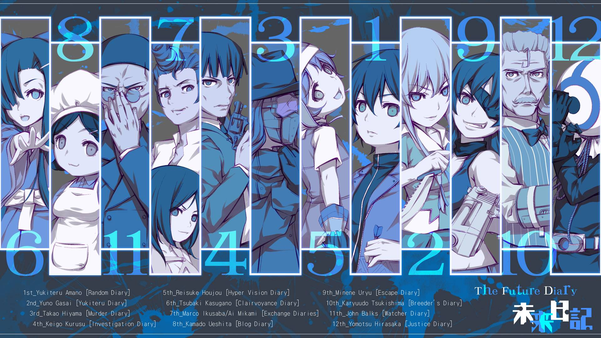 Future Diary Wallpaper