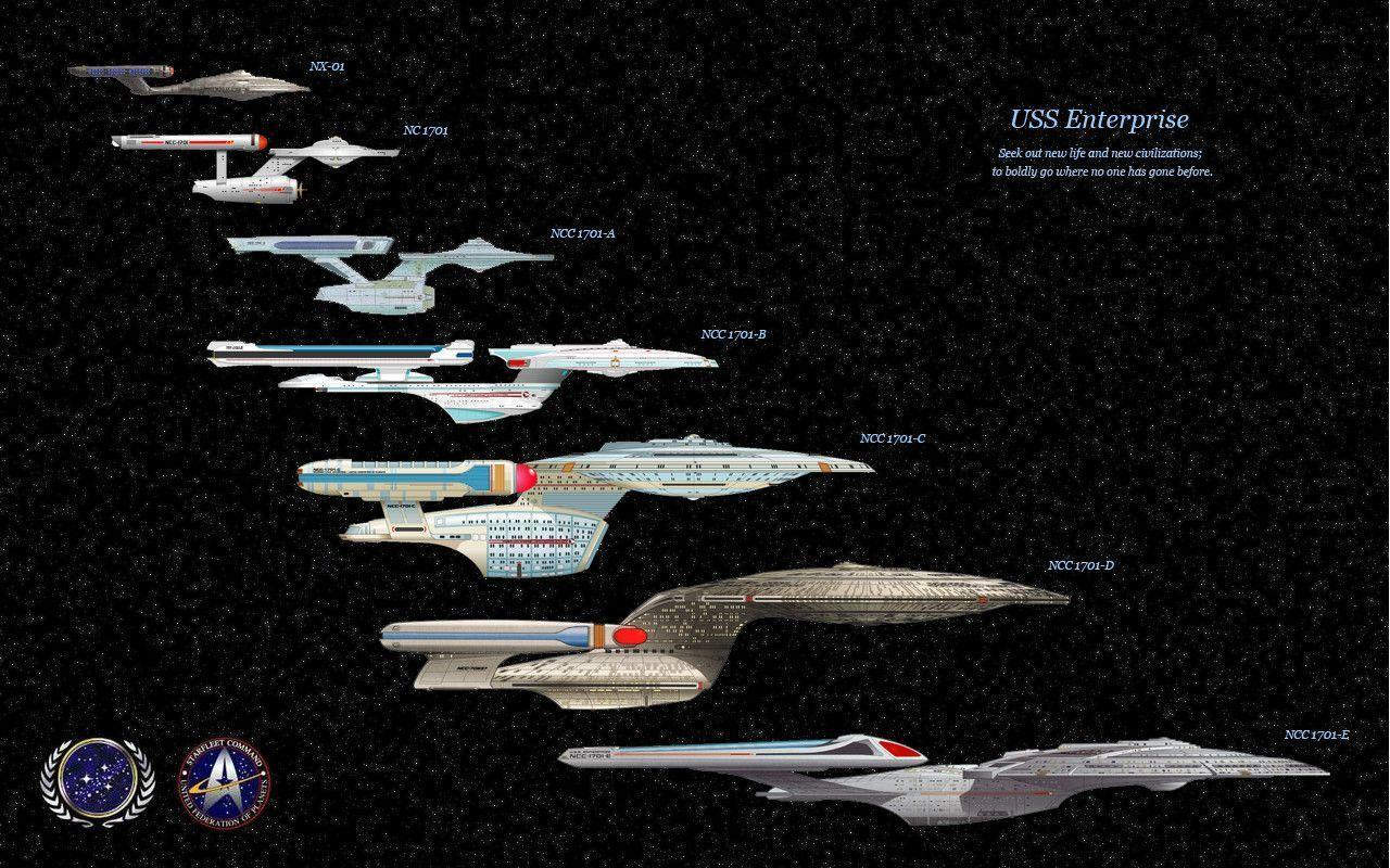 uss enterprise wallpapers - wallpaper cave