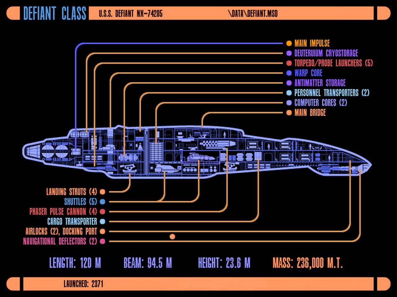 lCROtTO Uss Enterprise Schematic on enterprise nx-01 schematics, star trek voyager schematics, enterprise-d schematics, enterprise-j schematics, uss defiant schematics, star trek lcars schematics, ds9 schematics, gilso star trek schematics, uss ncc-1701 d, enterprise-e schematics, star trek enterprise schematics, robotech schematics, new enterprise ncc-1701 schematics, uss voyager specifications, uss excelsior schematics, ncc 1701 e schematics, uss vengeance schematics, uss voyager lcars, uss voyager schematics, uss reliant schematics,