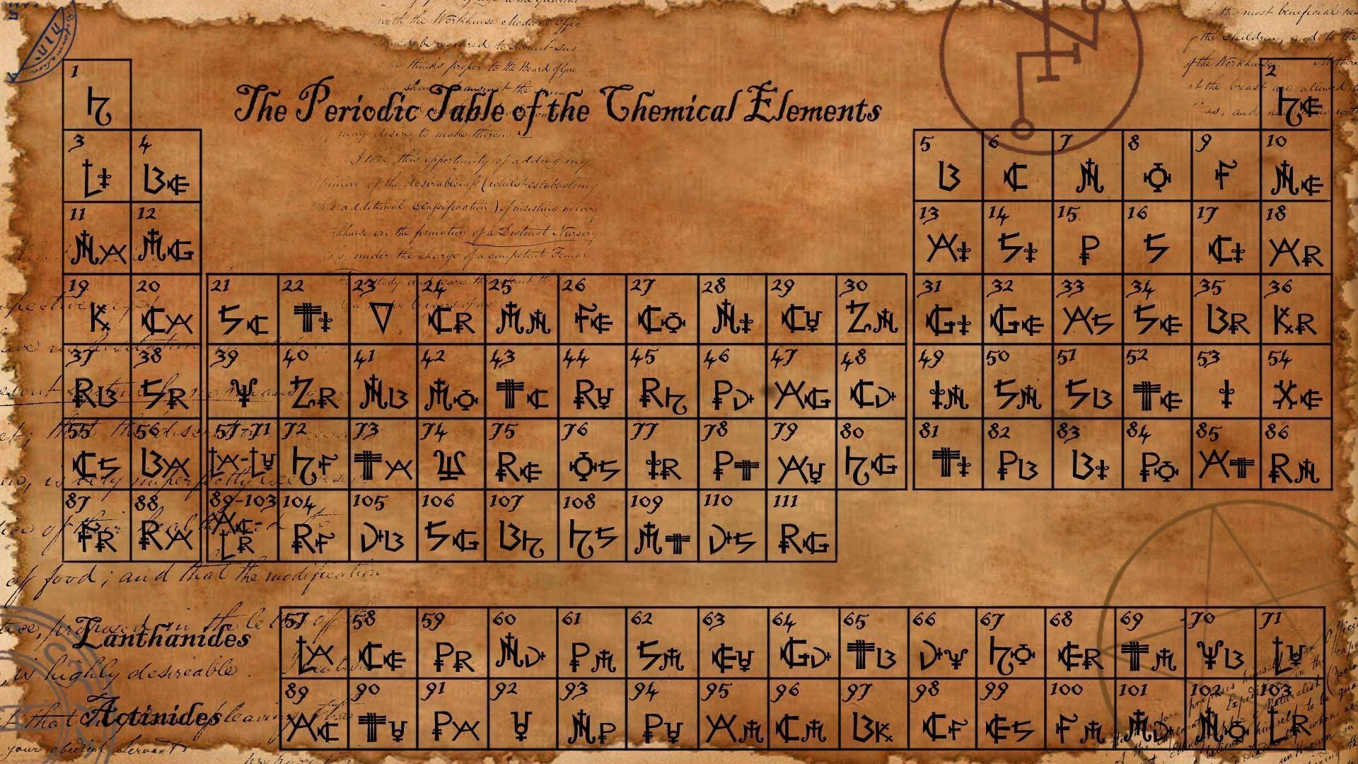 Periodic table wallpapers wallpaper cave wallpapers for periodic table wallpaper 1366x768 urtaz Image collections