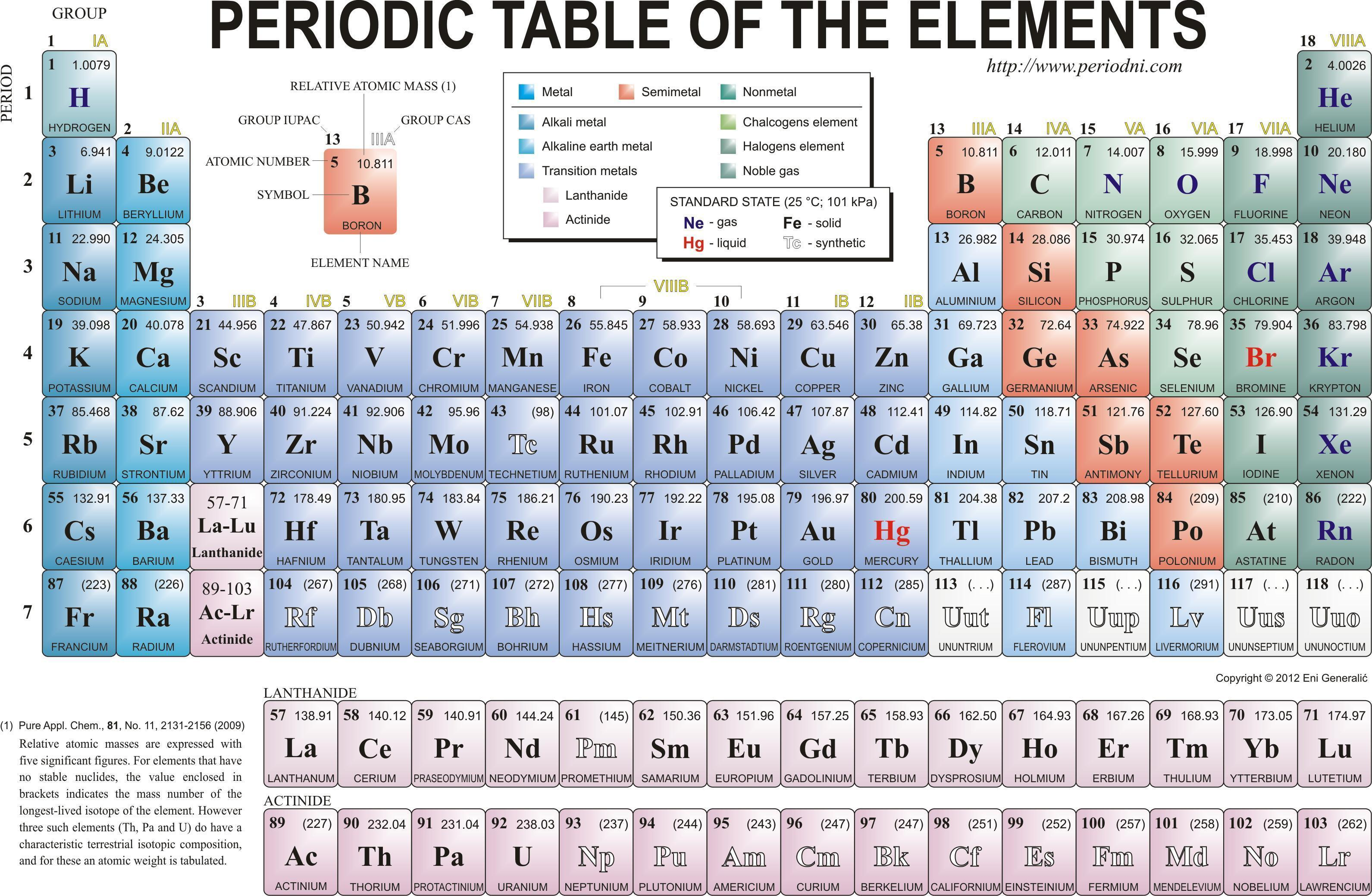 Periodic table wallpapers wallpaper cave periodic table wallpaper for mobile hd wallpaper collection hd gamestrikefo Images