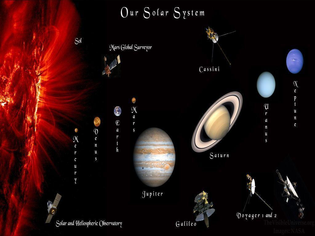 planets in the solar system wallpaper - photo #10