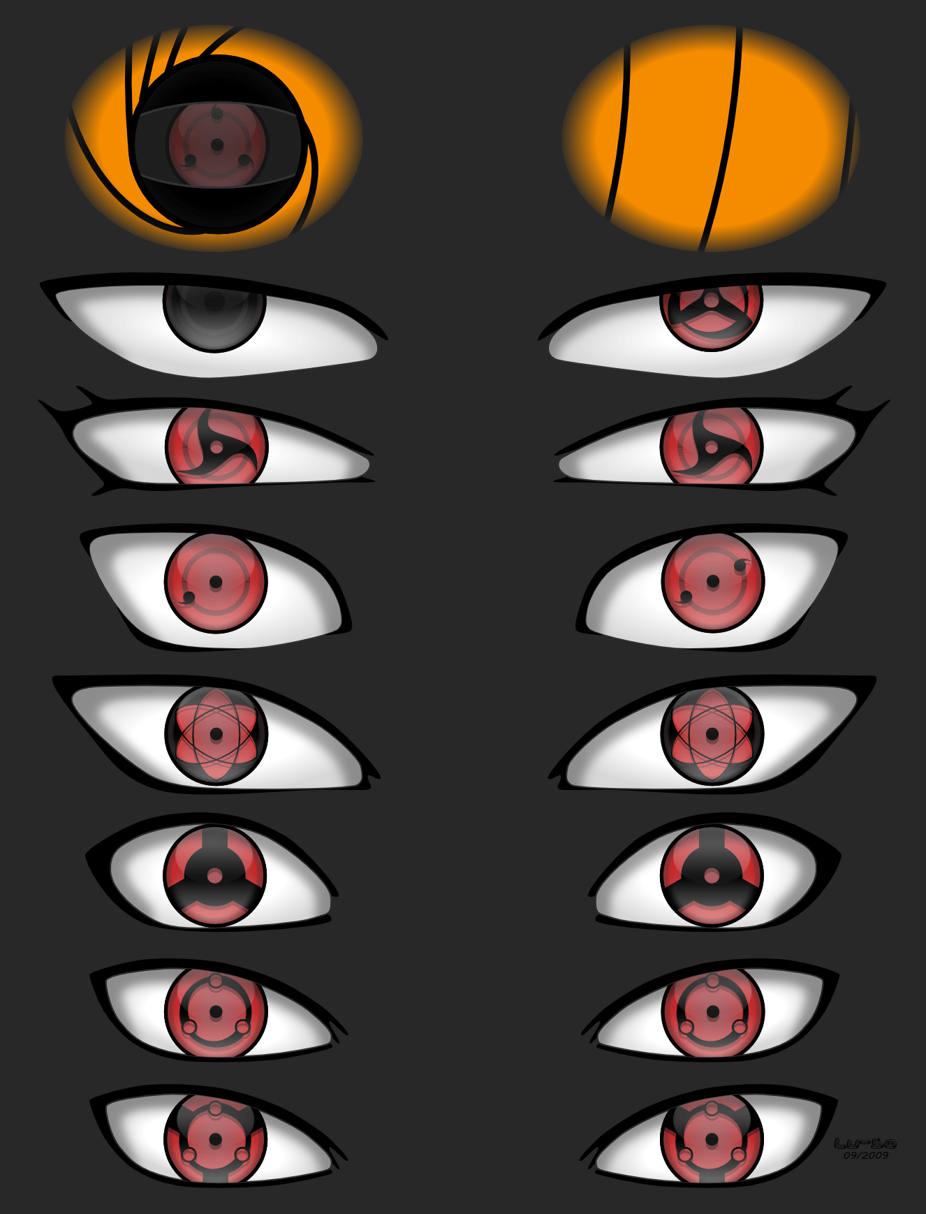 Sharingan Eyes Wallpapers Wallpaper Cave