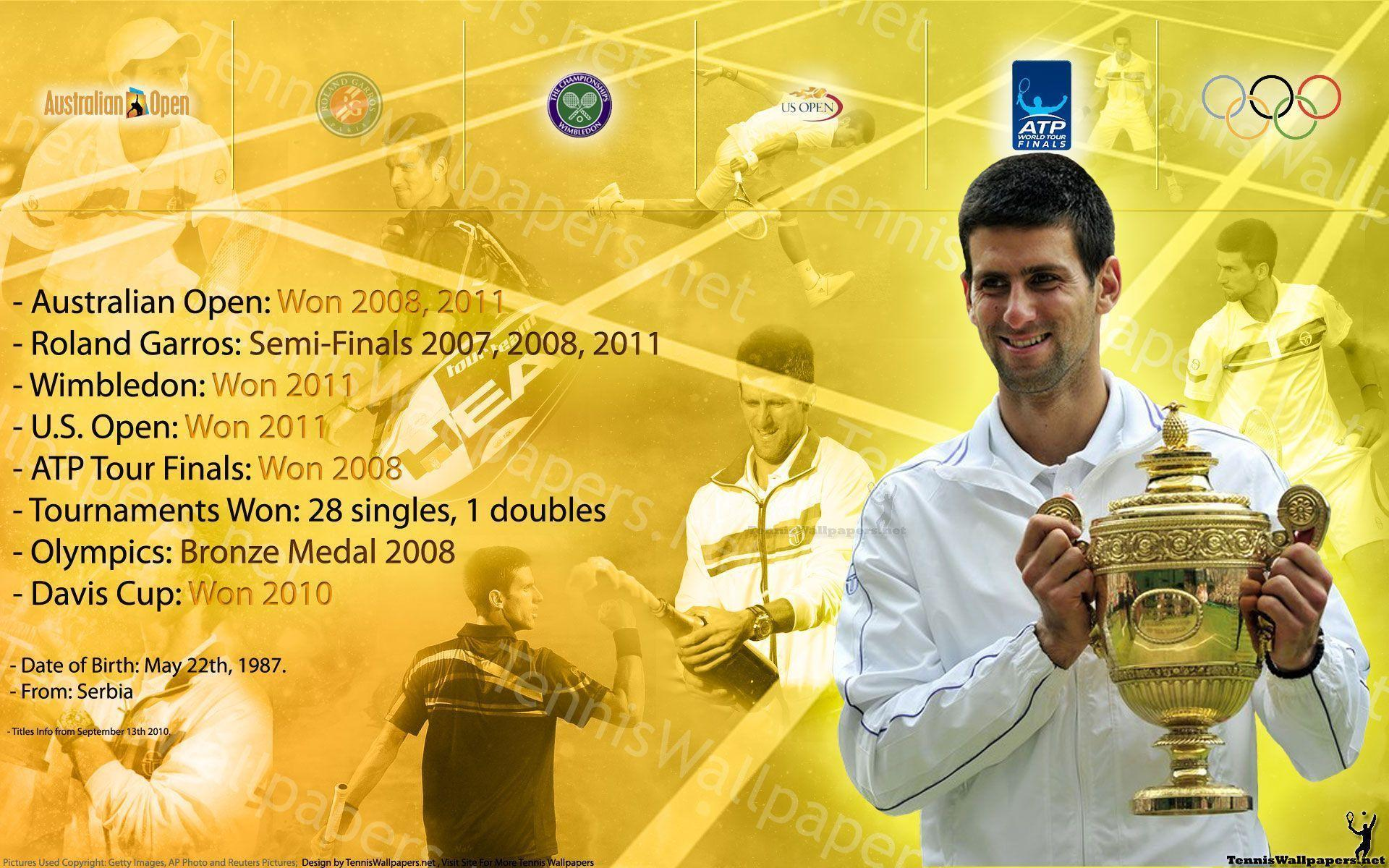 Novak Djokovic Career Info Widescreen Wallpaper - Tennis Wallpapers