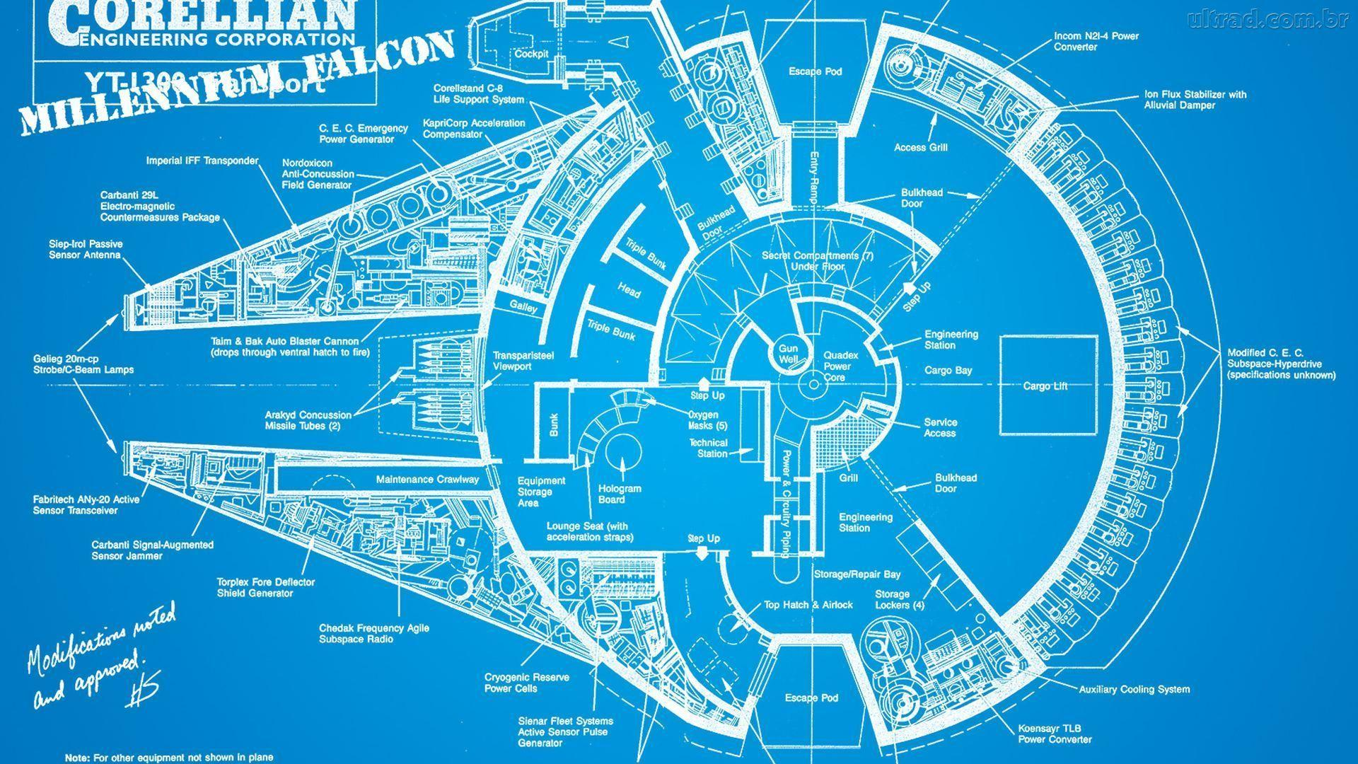 Image For > Millenium Falcon Wallpapers