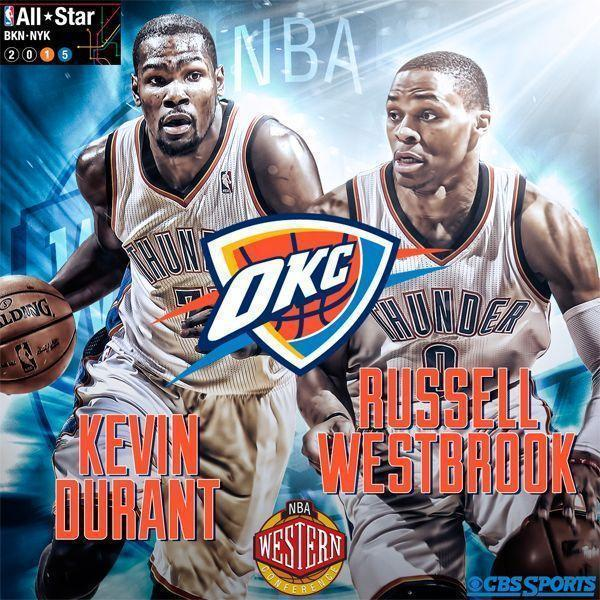 Okc Thunder Wallpaper Hd: Kevin Durant And Russell Westbrook Wallpapers 2016
