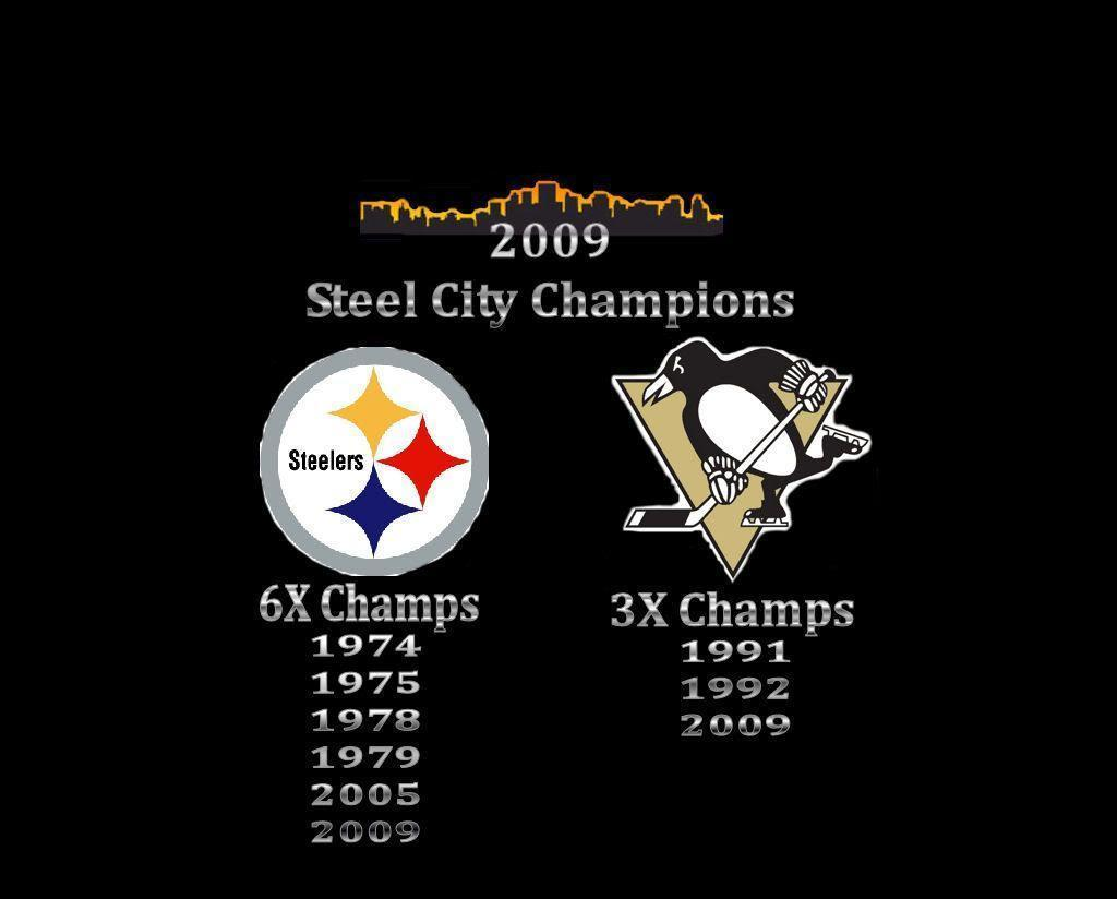 All Image Wallpapers: Steelers Wallpapers 2009
