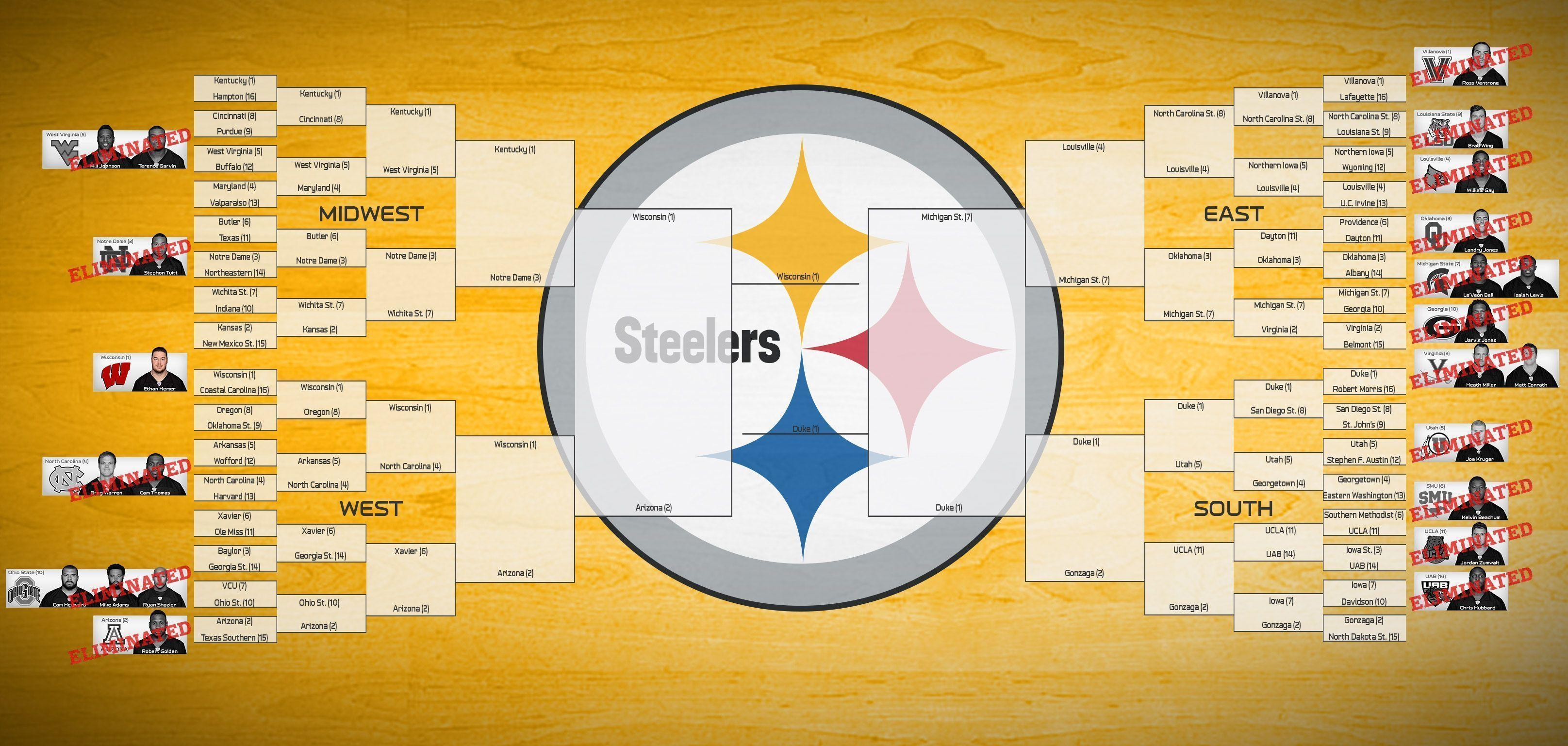 March Madness Steelers Style