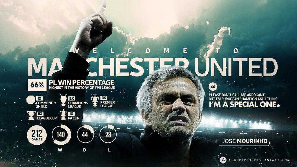 Jose Mourinho Iphone Wallpaper