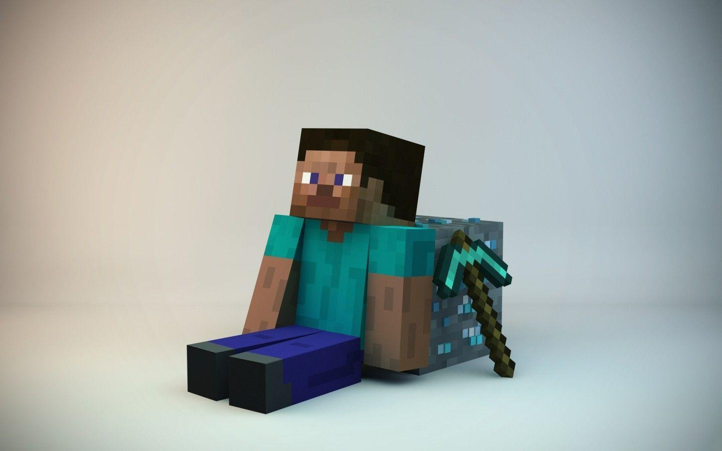 Wallpapers Minecraft Character