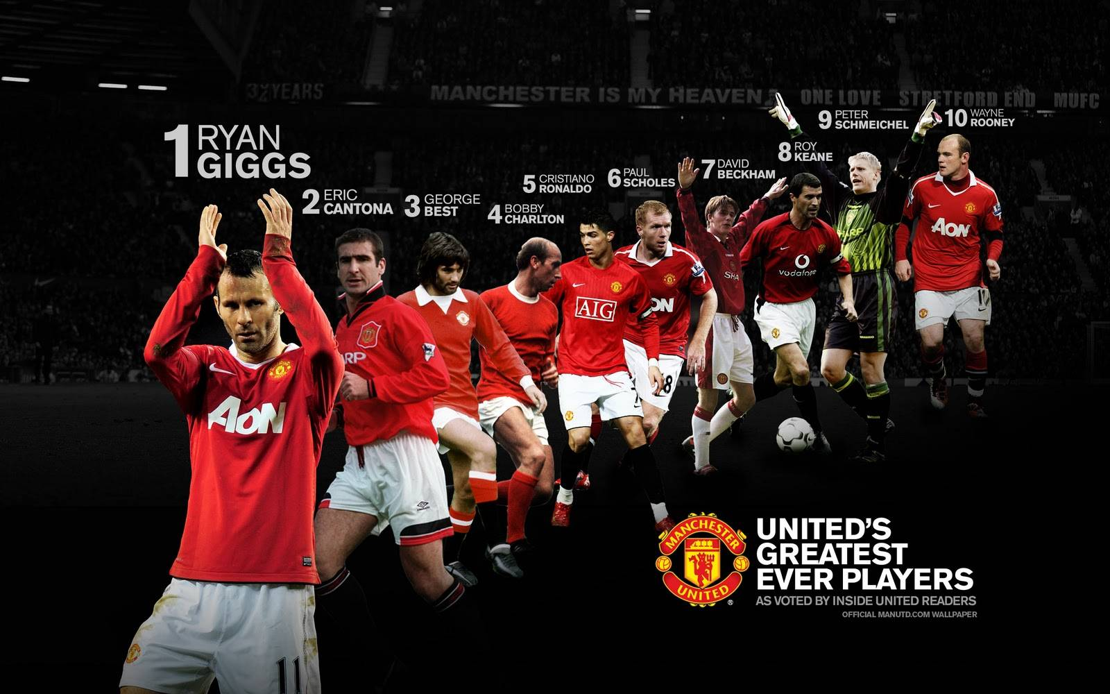 manchester united wallpapers 1 - photo #33