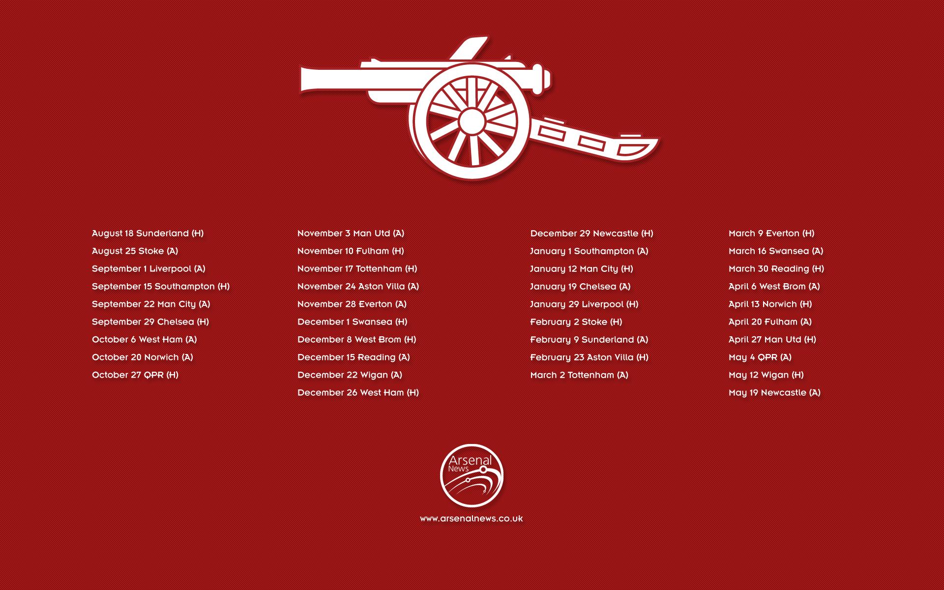Arsenal Wallpapers « Arsenal News