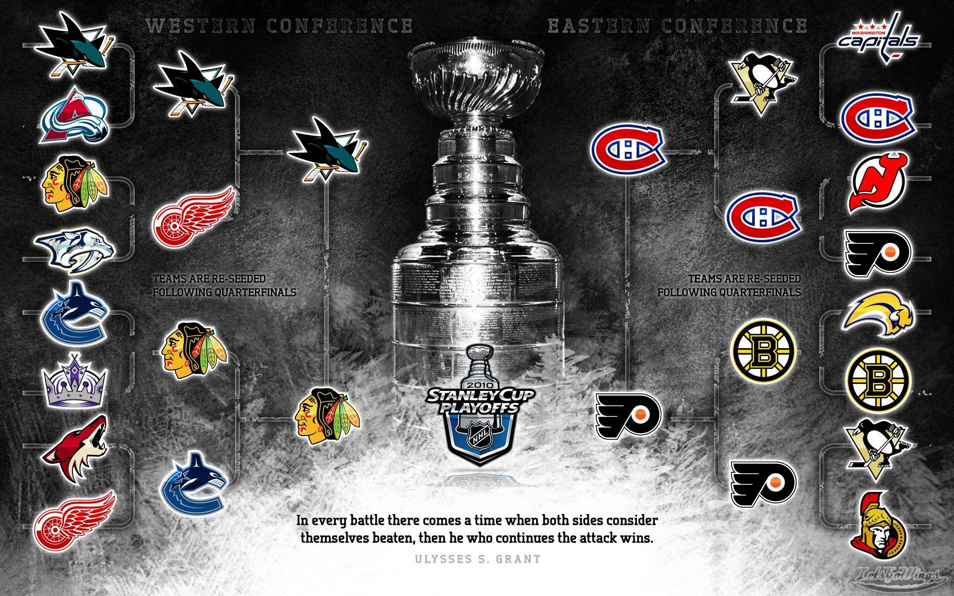 HD wallpapers nhl desktop backgrounds hdca3dd.ml