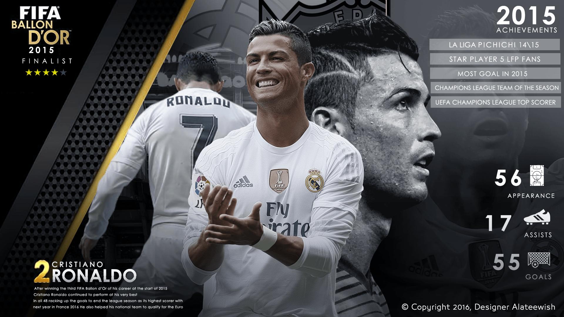 Cristiano Ronaldo Wallpaper Hd 2017