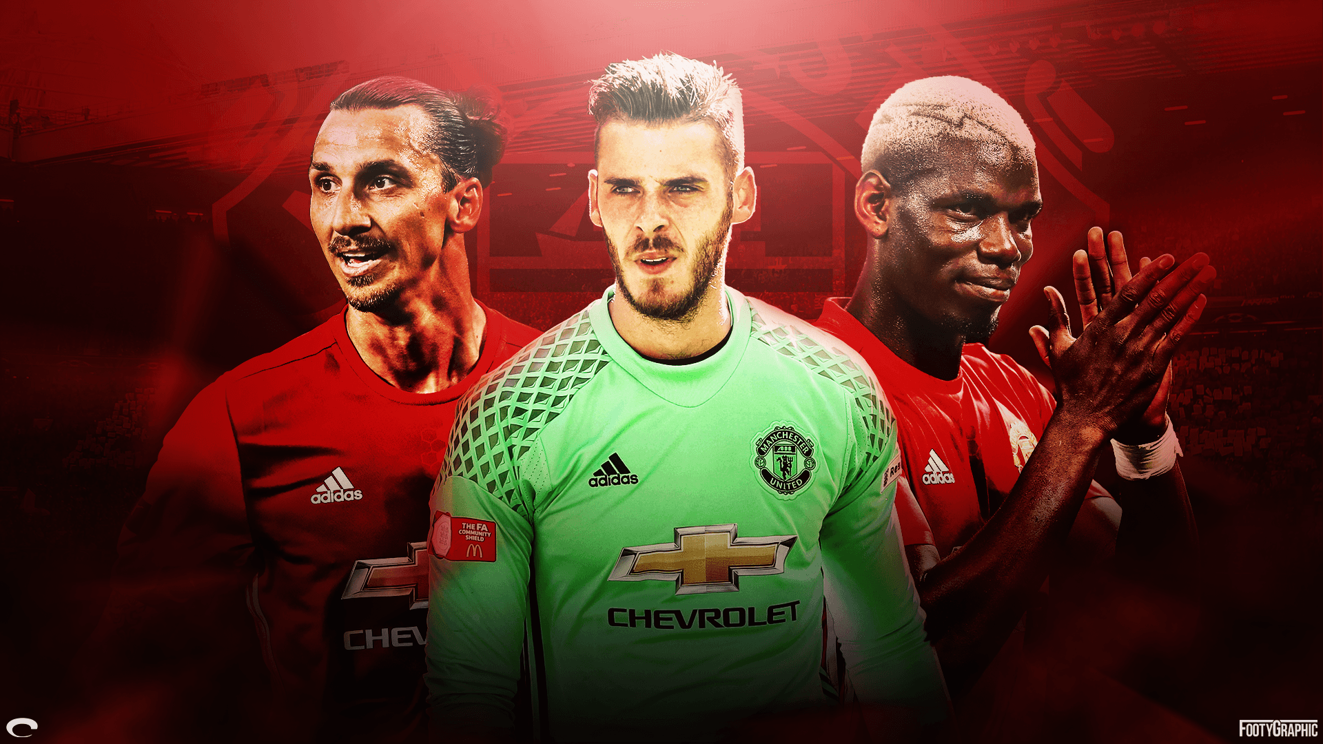 Manchester United wallpaper - FootyGraphic