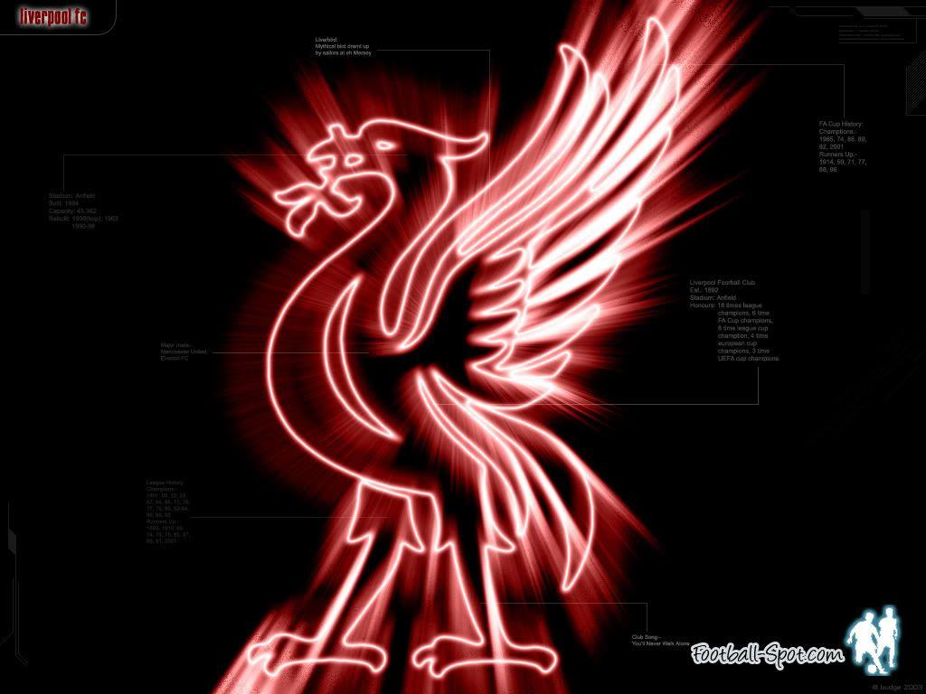 Liverpool FC backgrounds Liverpool FC wallpapers