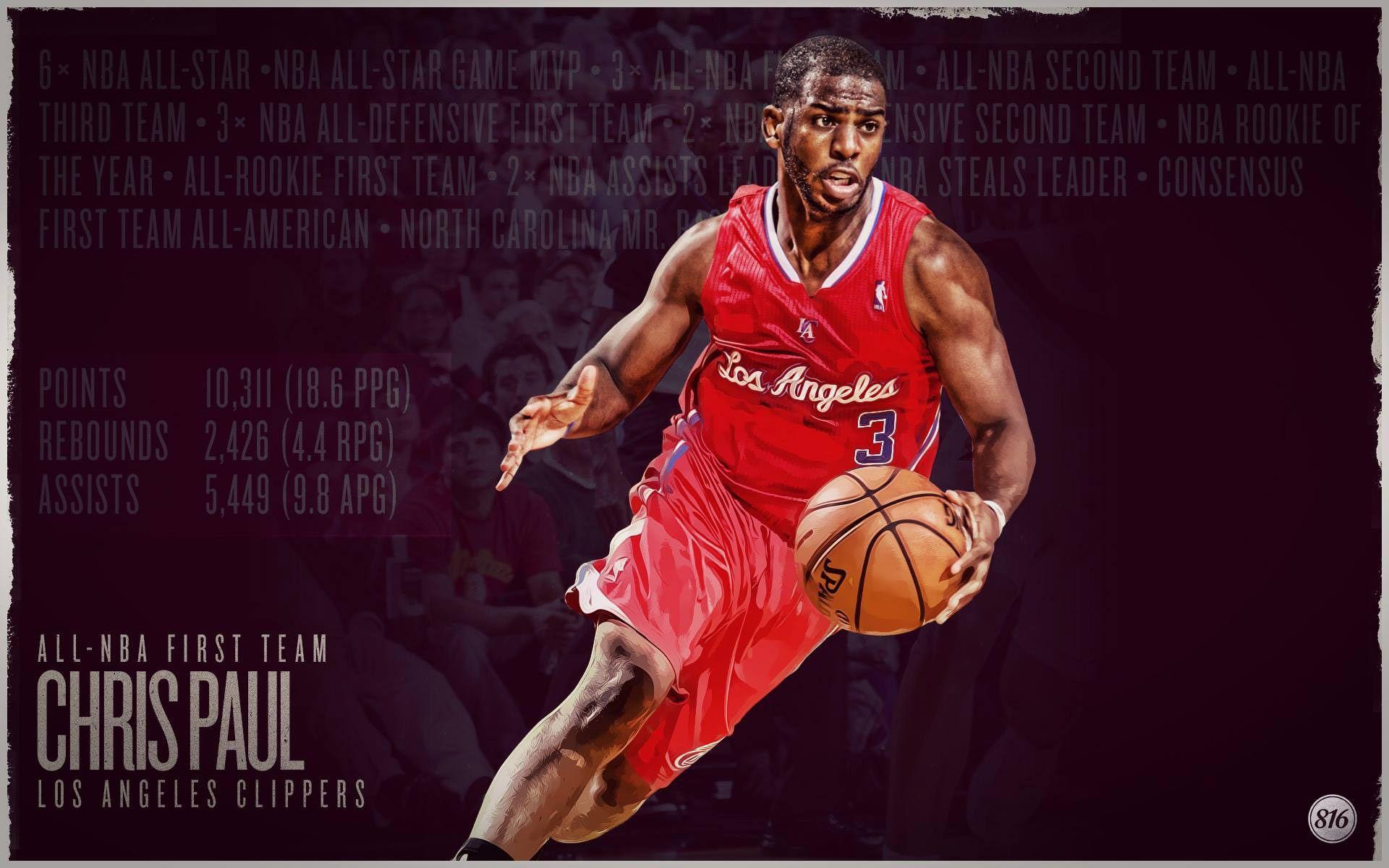 Chris Paul Wallpapers   Basketball Wallpapers at BasketWallpapers.com