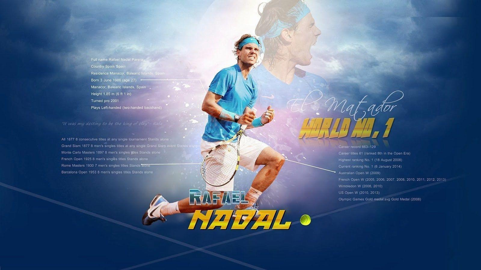 rafael nadal full hd wallpapers » Wallppapers Gallery