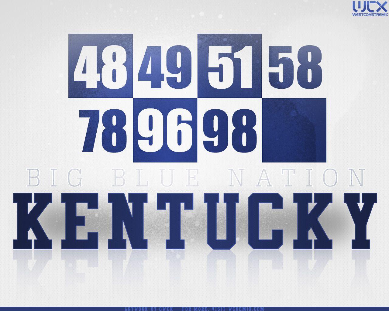 Kentucky Wildcats Wallpapers