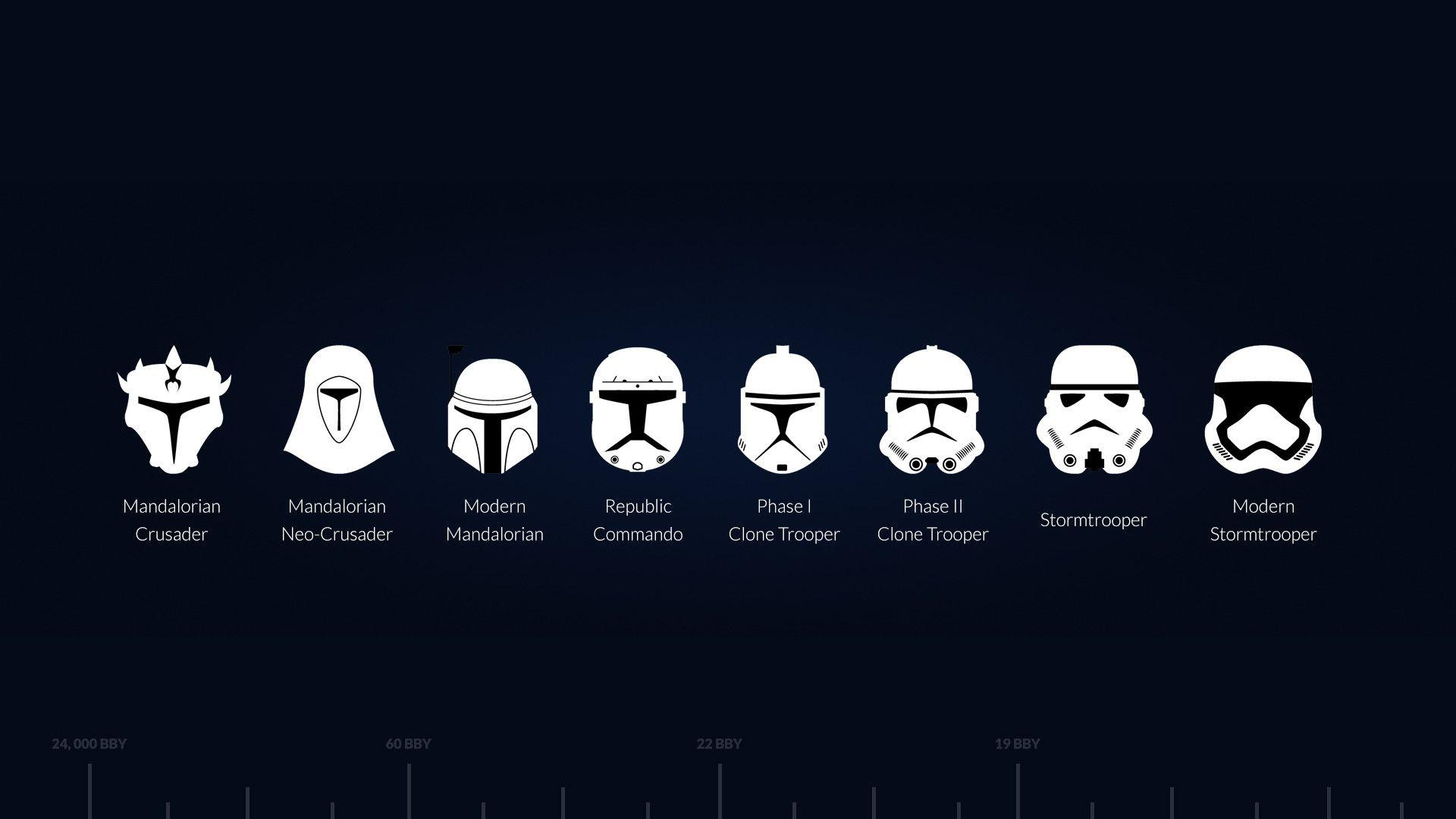Star Wars Wallpaper Stormtrooper Background Movies