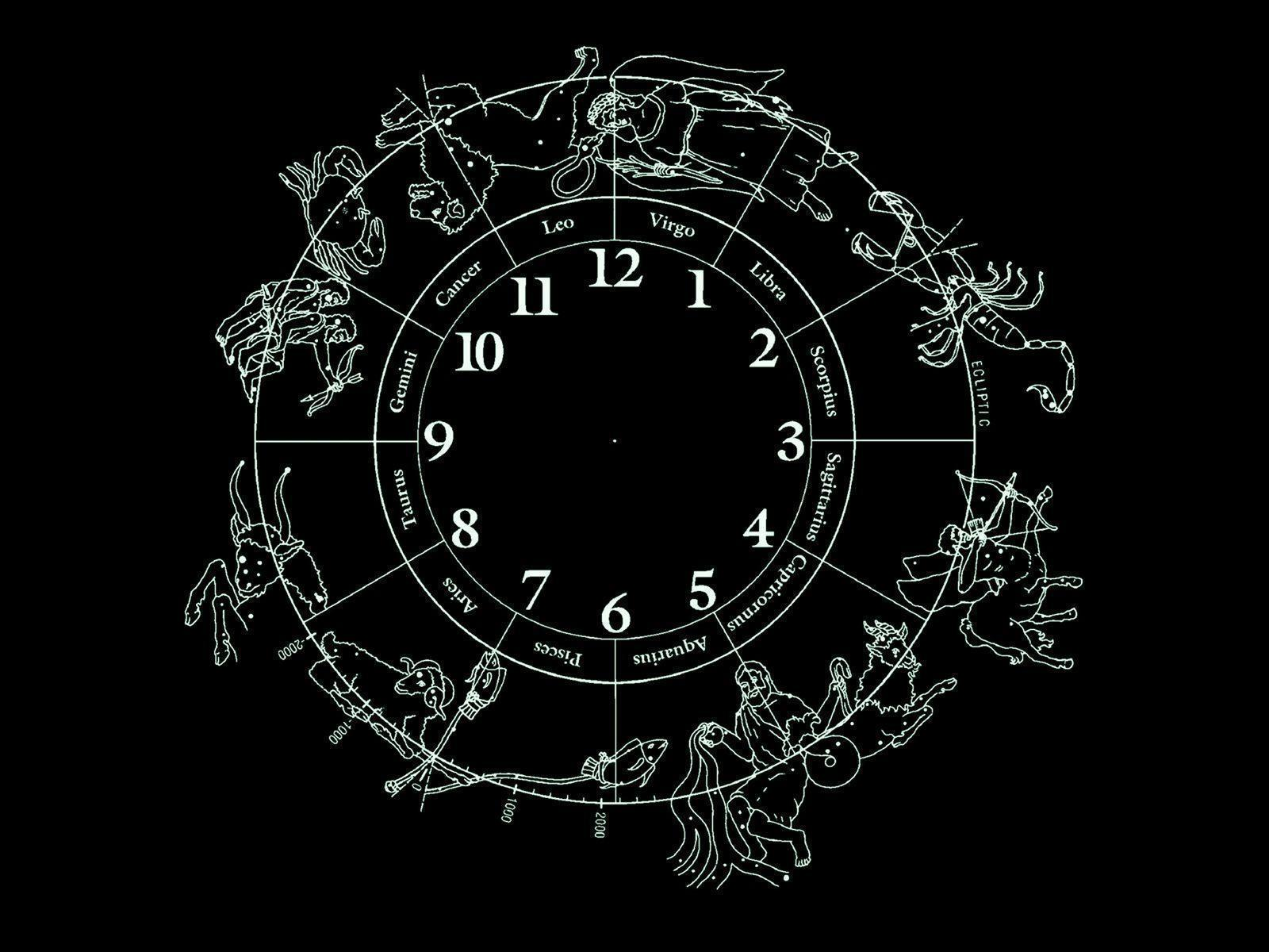 Zodiac Signs Wallpapers Wallpaper Cave