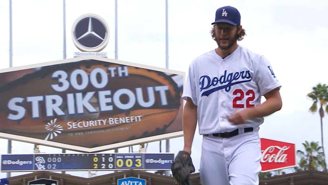 Clayton Kershaw posts 300 strikeouts in 2015
