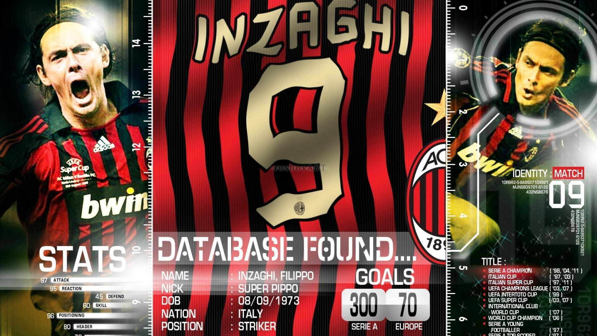 Ac milan forza filippo inzaghi wallpaper | (36496)