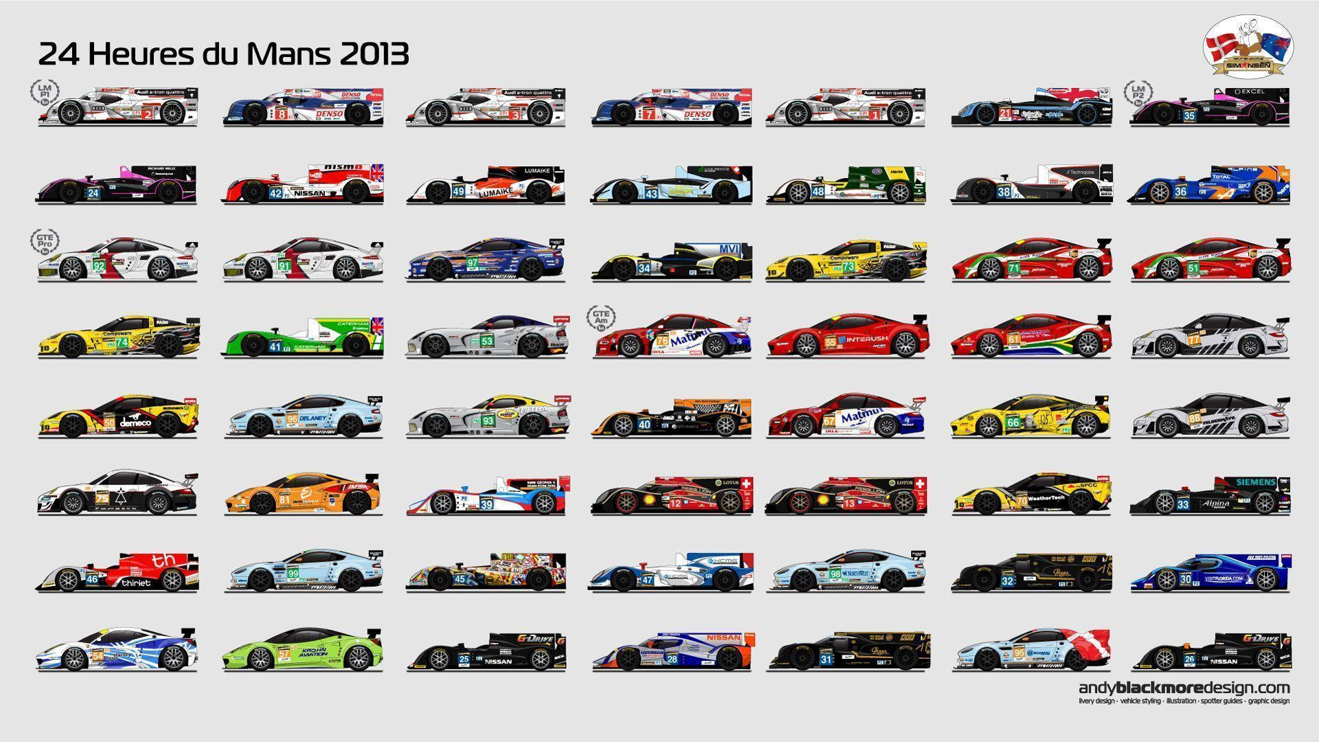 WALLPAPER COLLECTION | Spotter Guides