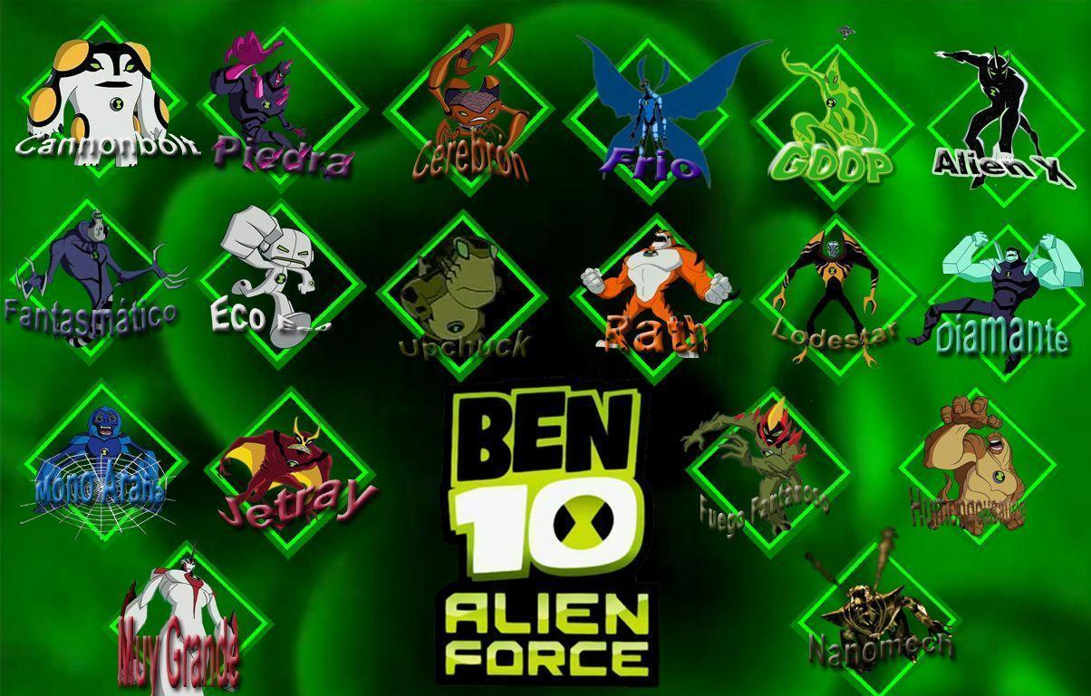 Ben 10: Ultimate Alien Wallpapers - Wallpaper Cave