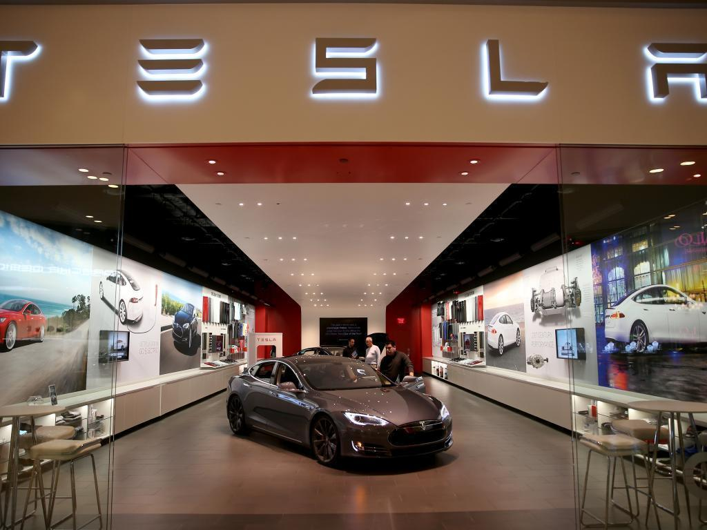 Why Tesla Motors Inc