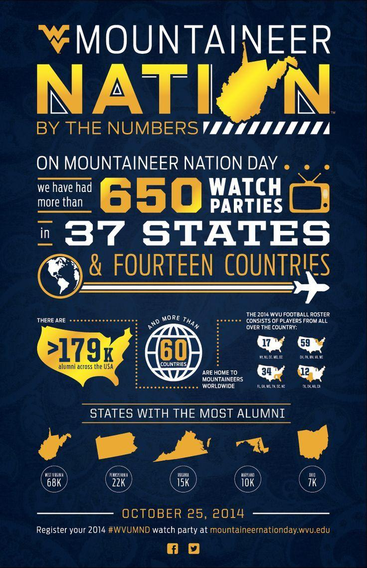 37 best West Virginia Mountaineers image