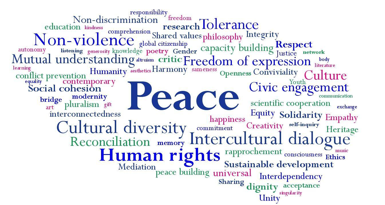 essay on peace tolerance and responsible citizenship