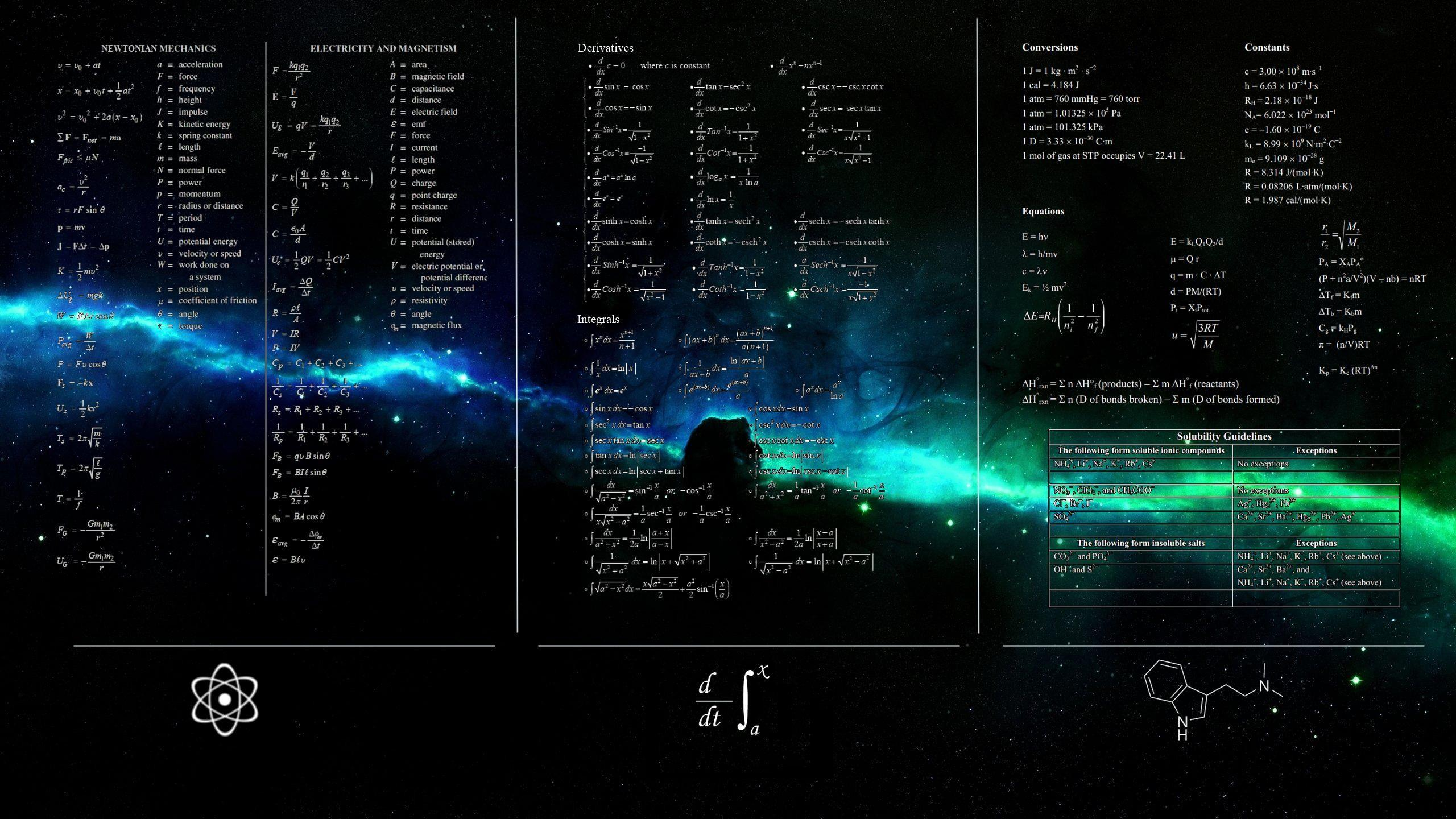 Maths Physics Chemistry Wallpapers